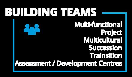 team product AJ
